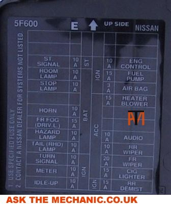 57589 pls need help cisco's micra files 2016 nissan versa note fuse box location at bayanpartner.co