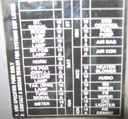 122ju Need Fuse Panel Layout Diagram 1998 Nissan Pathfinder likewise 7fhhy Altima 2003 2 5 Altima Engine Shuts Off When Turn additionally 2pxz1 Install Daytime Running Light Module 1998 Nissan Quest Gxe together with 130289 Nissan Micra K12 Fuse Box Diagram furthermore 2008 Nissan 200sx Engine Fuse Box Diagram. on for a 1998 nissan pathfinder fuse diagram